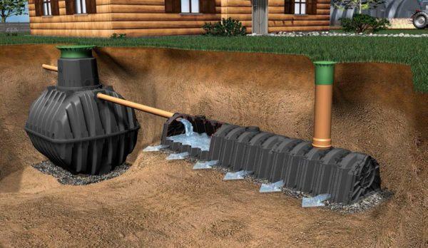 Монтаж дренажного тоннеля GRAF